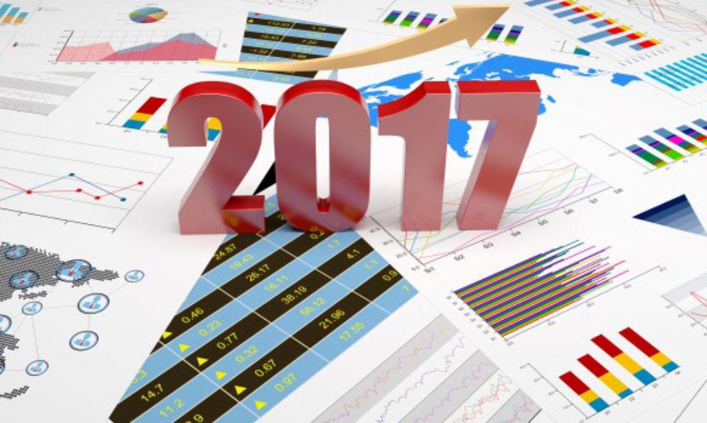 Najwyższe roczne roczne przychody