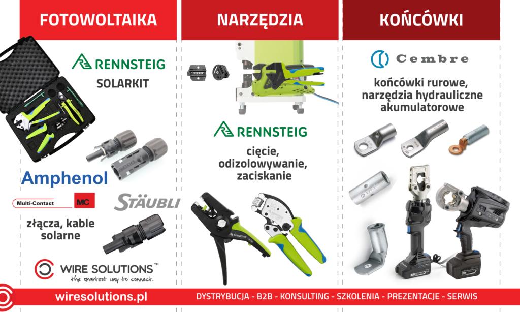 Dostawy komponentów elektrotechnicznych